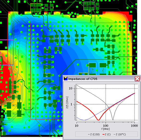 PCB Analysis and Verification